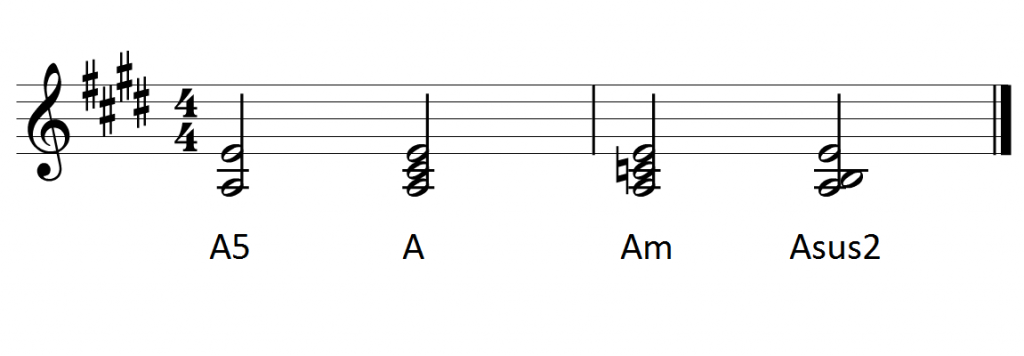 Implied chords for 5ths in Love Yourself