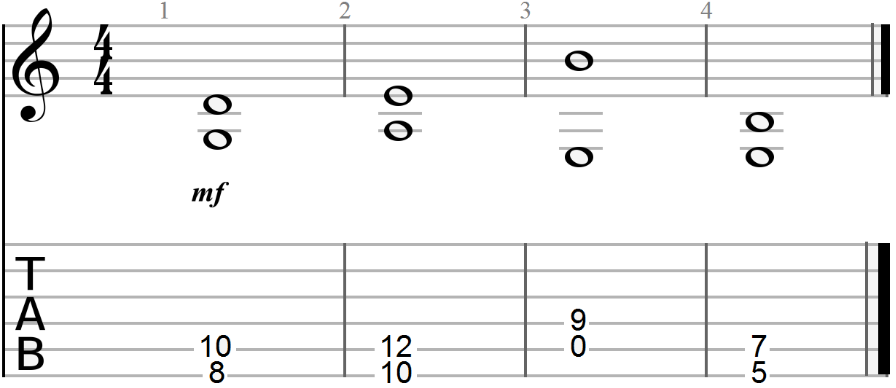 A Primer On Tools Use Of The Drop B Tuning Soundfly